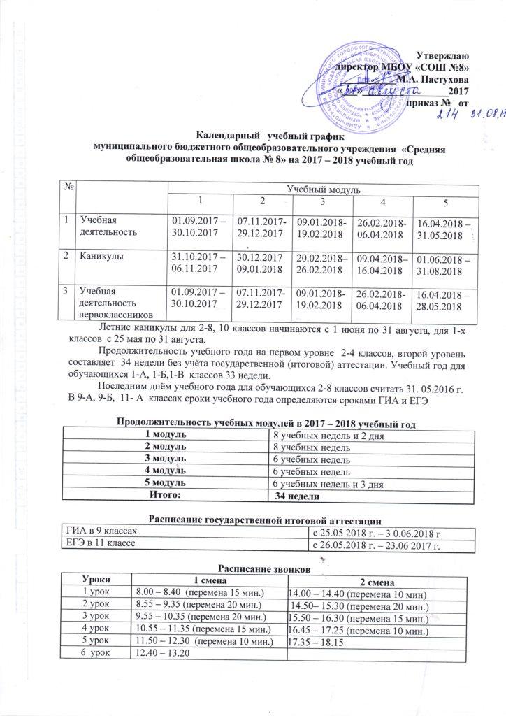 Умк школа россии 5 класс 2018-2018 список учебников